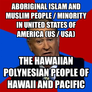 Aboriginal Islam and Muslim People / Minority in United States of America (US / USA) The Hawaiian Polynesian People of Hawaii and Pacific
